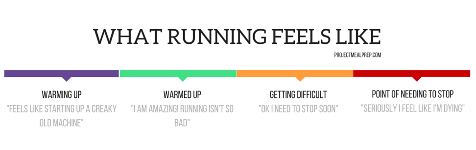 How to trick yourself into running longer andfurther
